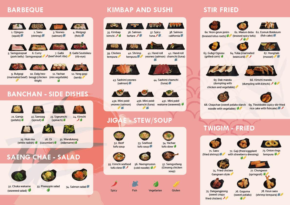 Gangnam menukaart